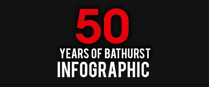 50 years of bathurst infographic by junair spraybooths